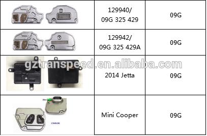 09G transmission oil filter for Jetta and mini cooper